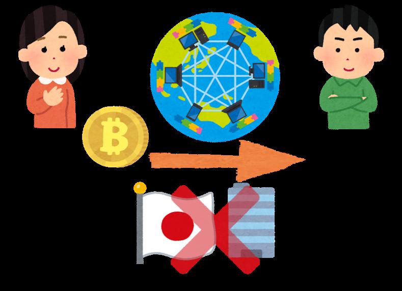 ブロックチェーンによる仮想通貨取引