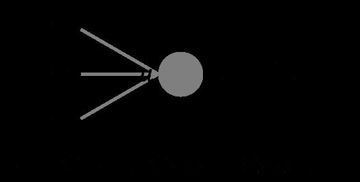 ニューラルネットワークの出力計算