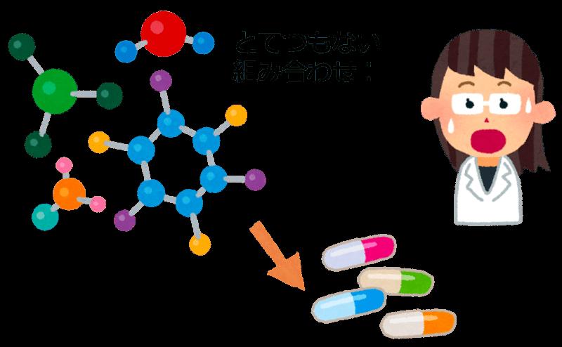 薬のシミュレーション
