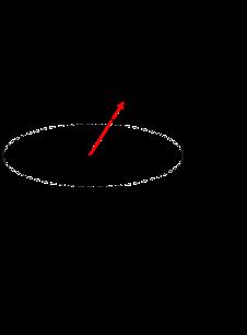 ブロッホ球