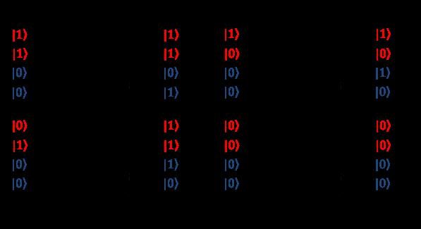 計算の詳細
