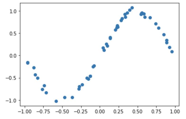 QCLの教師データ
