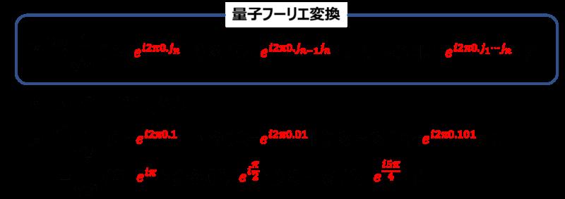 量子フーリエ変換の数式