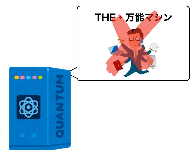 万能ではない量子コンピュータ